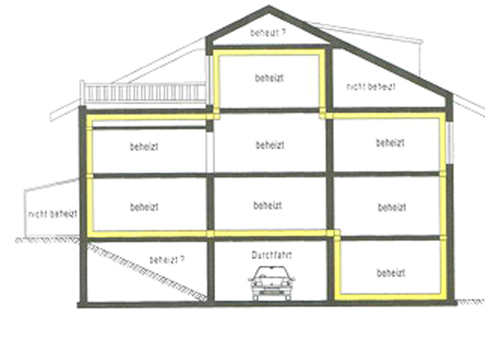 planquadrat energieberatung luftdichtigkeitstest und leckageortung. Black Bedroom Furniture Sets. Home Design Ideas