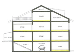 planquadrat energieberatung luftdichtigkeitstest und. Black Bedroom Furniture Sets. Home Design Ideas